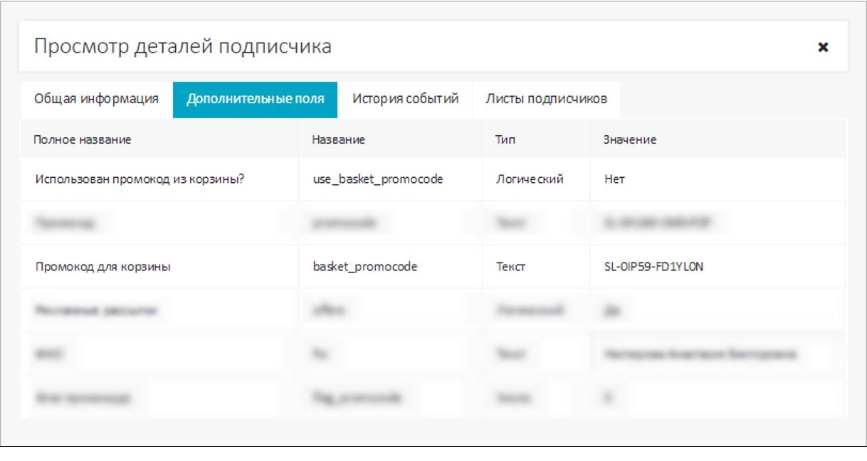 реализация email для брошенной корзины