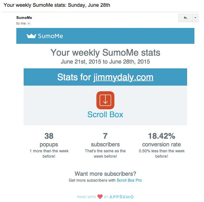 SAAS сервис SumoMe - пример письма для удержания