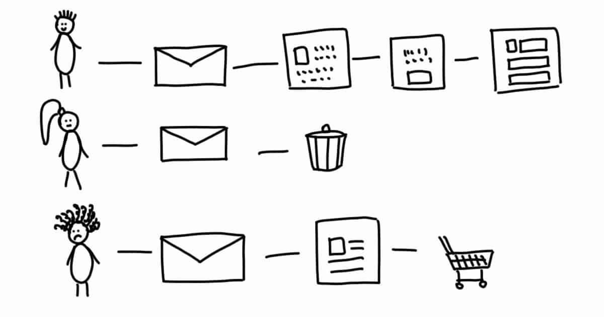 Настройка Subscriber ID — что делает на сайте каждый подписчик?