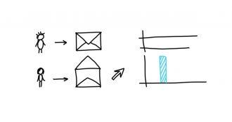 Отслеживаем взаимодействия списьмами спомощью Google Analytics