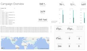 Обзорная выгрузка статистики из MailChimp в Power BI