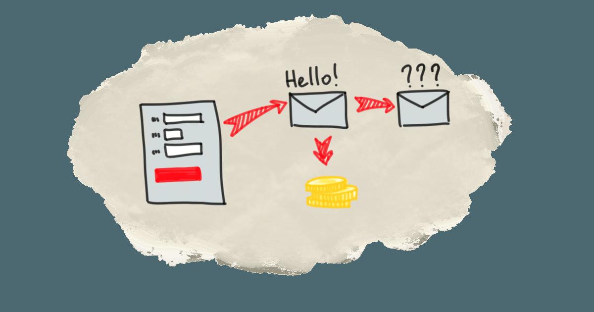 Стратегия email маркетинга для сложного продукта — наш пример
