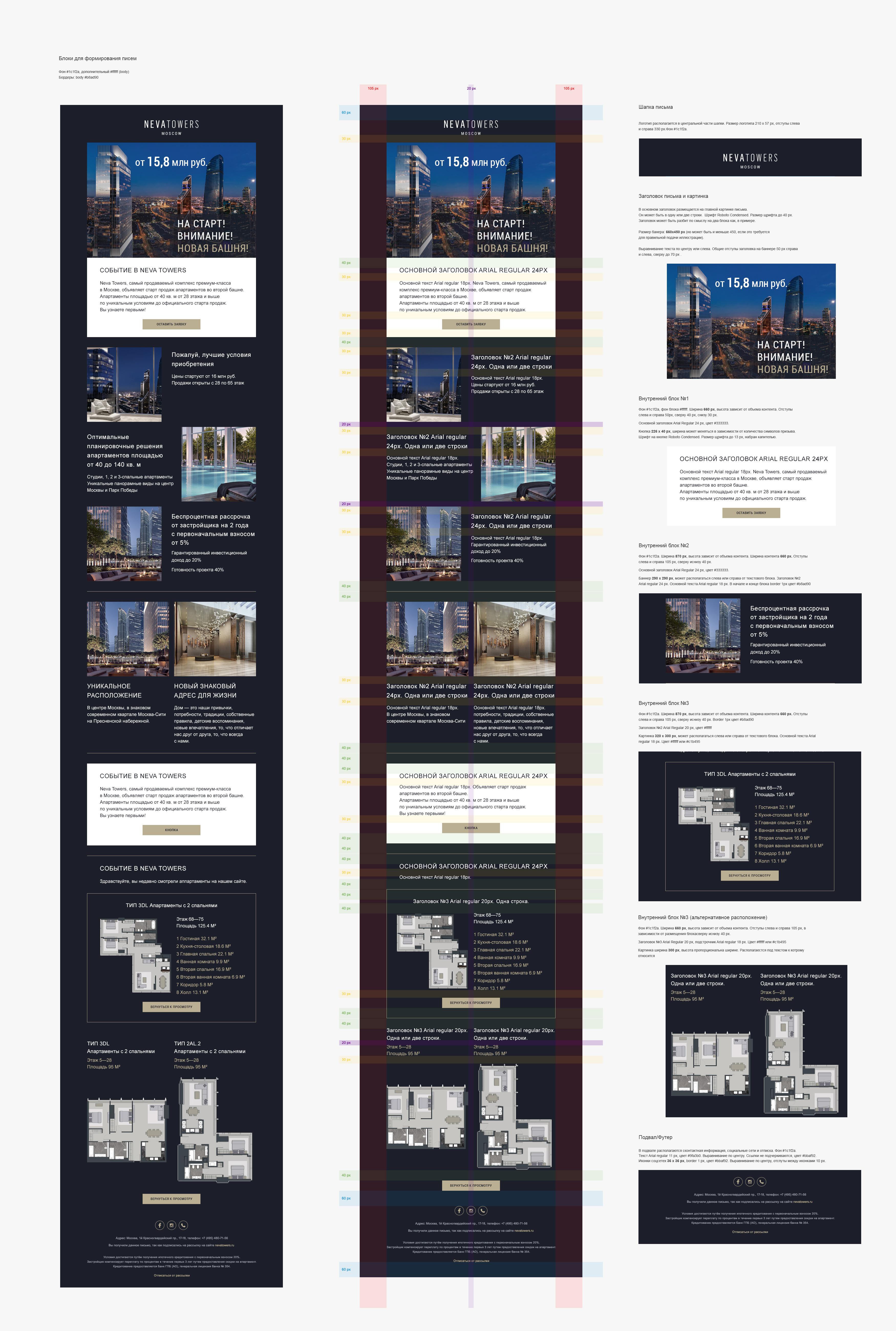 Мастер-шаблон для строительного бизнеса