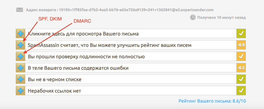 Отчёт Mail Tester