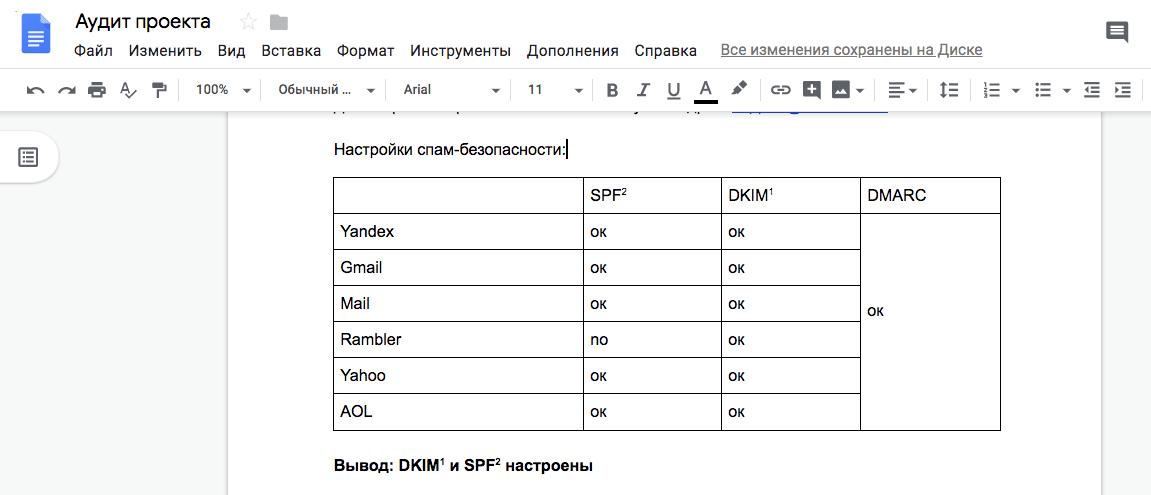 Записываем вывод DCIM и SPF настроены