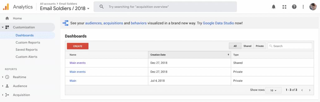 как делать специальные отчёты в google analytics