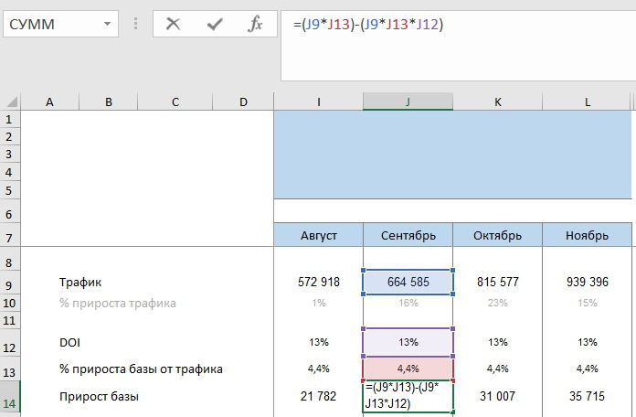 Усреднённый показатель расчёта прогноза по размеру базы