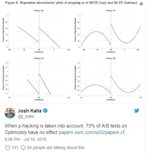 ложные срабатывания в A/B-тестировании Josh Kalla (@j_kalla) July 18, 2018