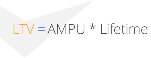 бизнес-аналитика, LTV - AMPU и Lifetime