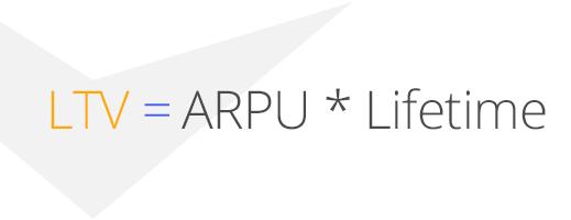 бизнес-аналитика, LTV - ARPU и Lifetime