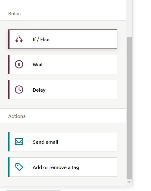 Customer Journey Map в MailChimp условия и действия для добавления в цепочку