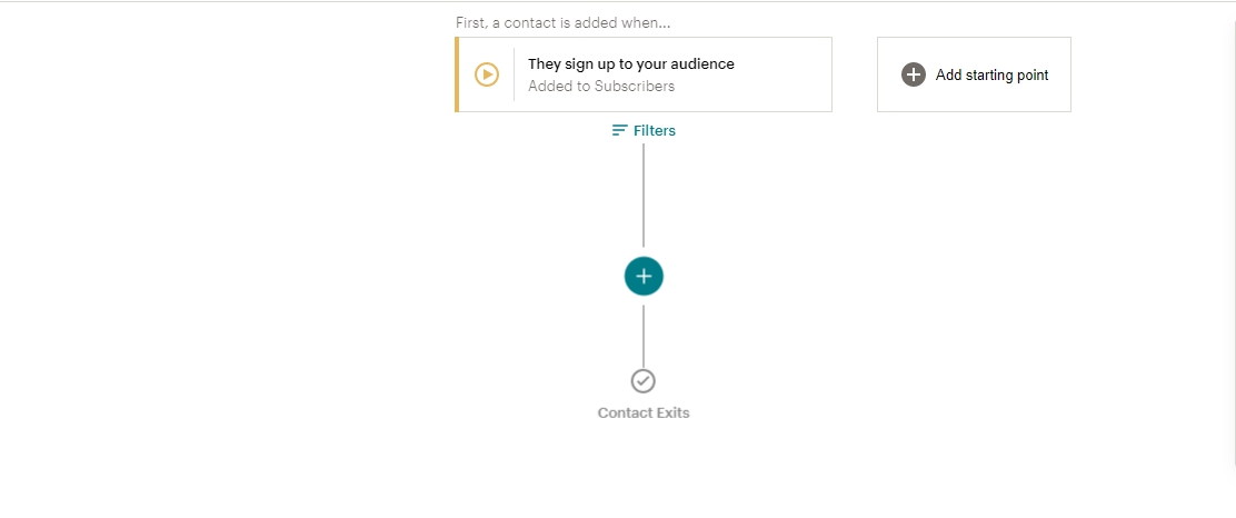 Customer Journey Map в MailChimp