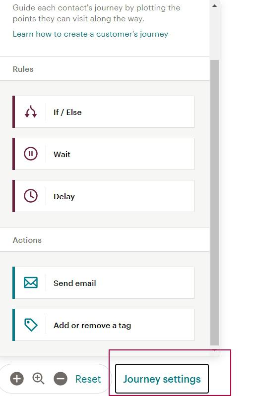 Customer Journey Map в MailChimp дополнительные условия