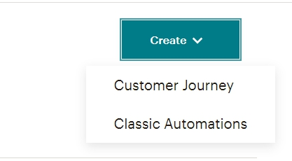 Customer Journey Map в MailChimp создание автоматизации