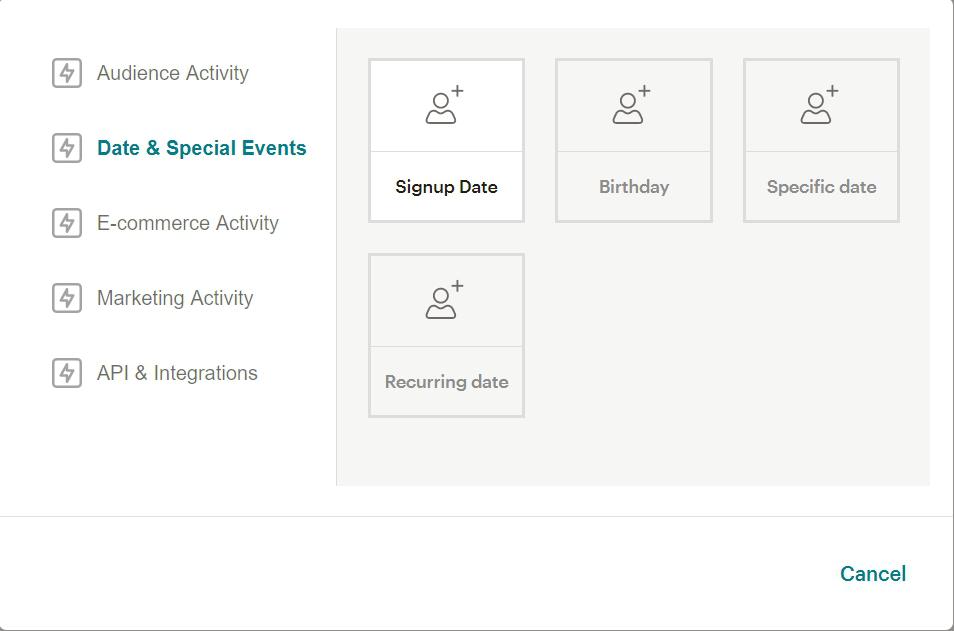 Customer Journey Map в MailChimp специальные события