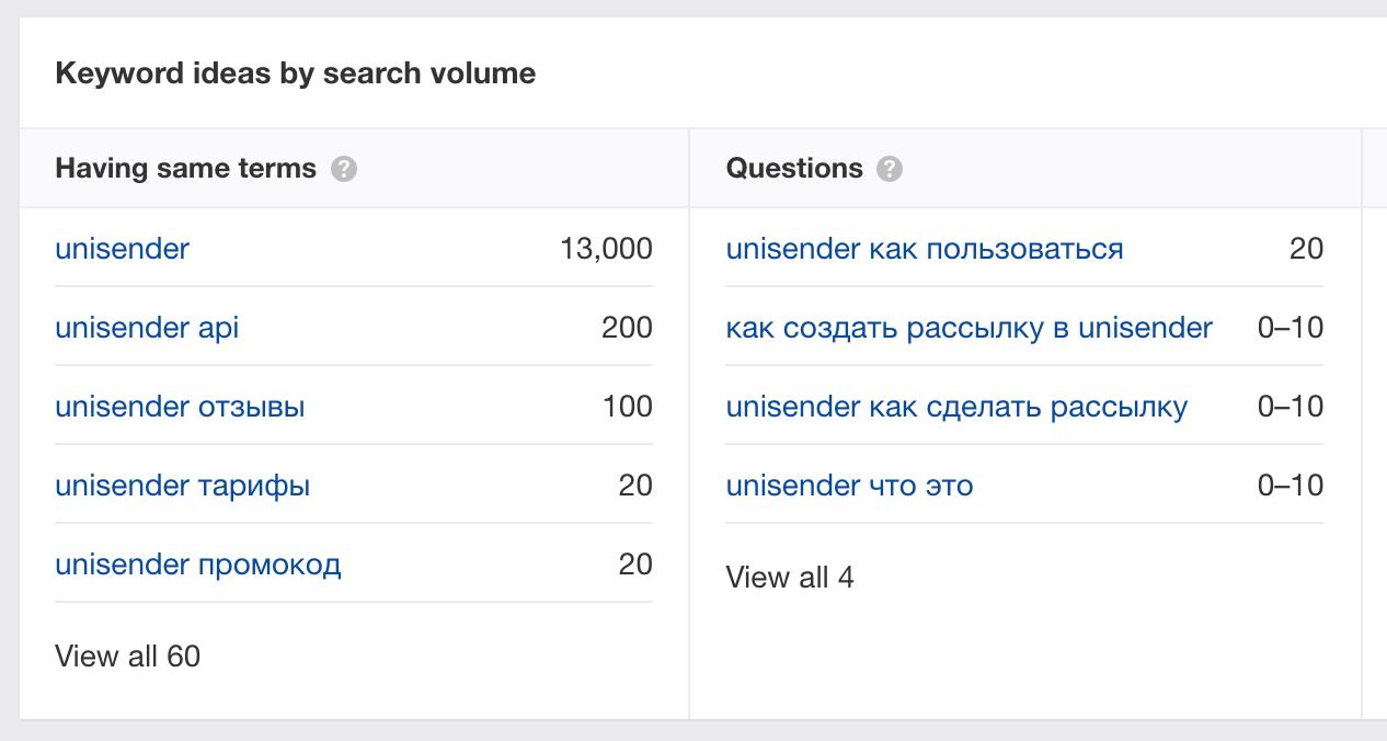 объём запросов в google