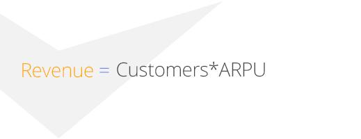 рассчитываем общий доход с использованием ARPU для расчёта churn rate