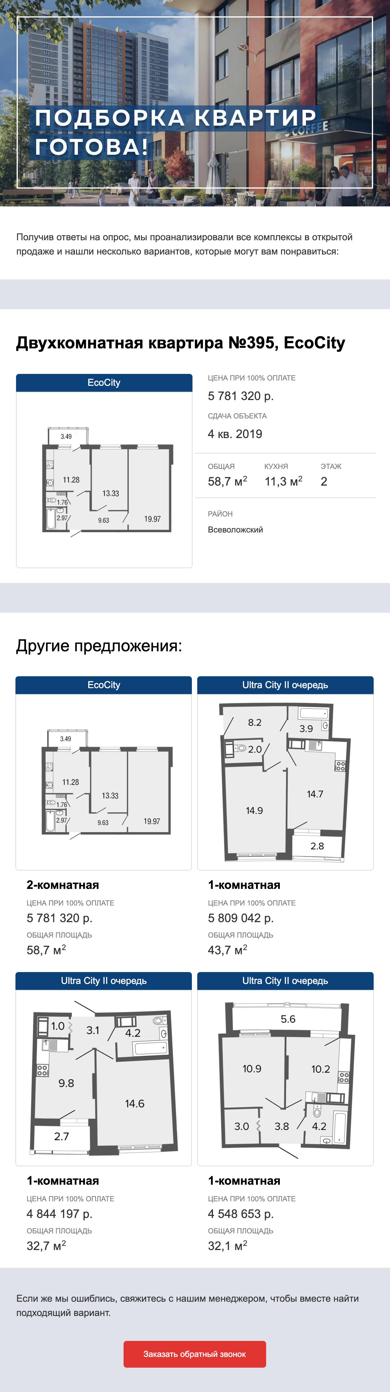 подписчики получили письмо, где предлагались сегменты рынка недвижимости