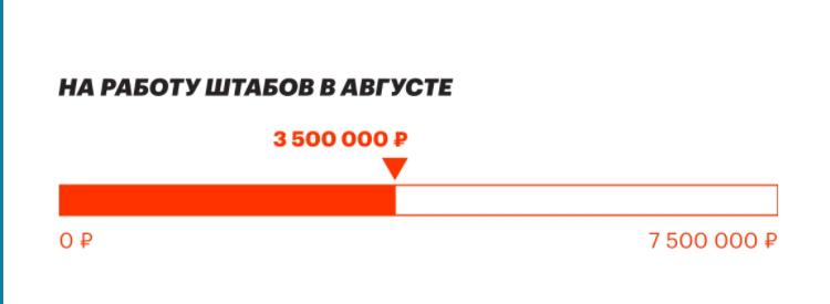 политический email-маркетинг у навального 3
