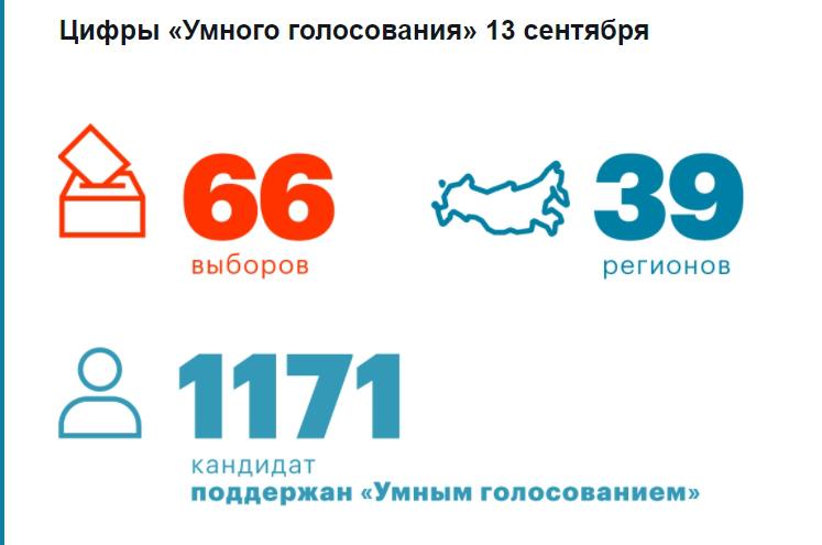 политический email-маркетинг у навального 4