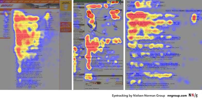 Так люди сканируют страницы в интернете