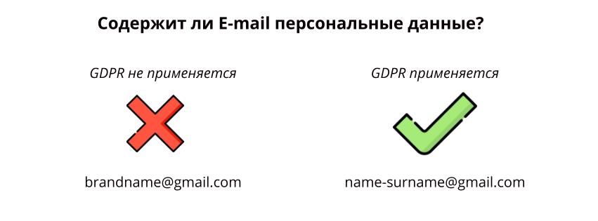 регламент GDPR