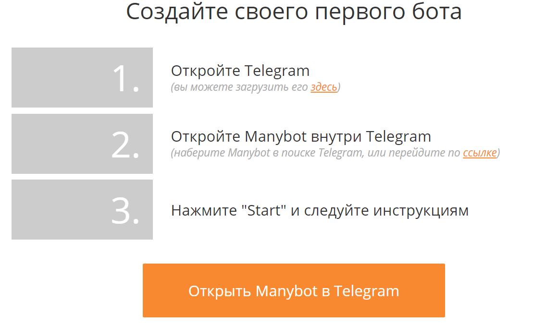 мессенджер-маркетинг в Manybot