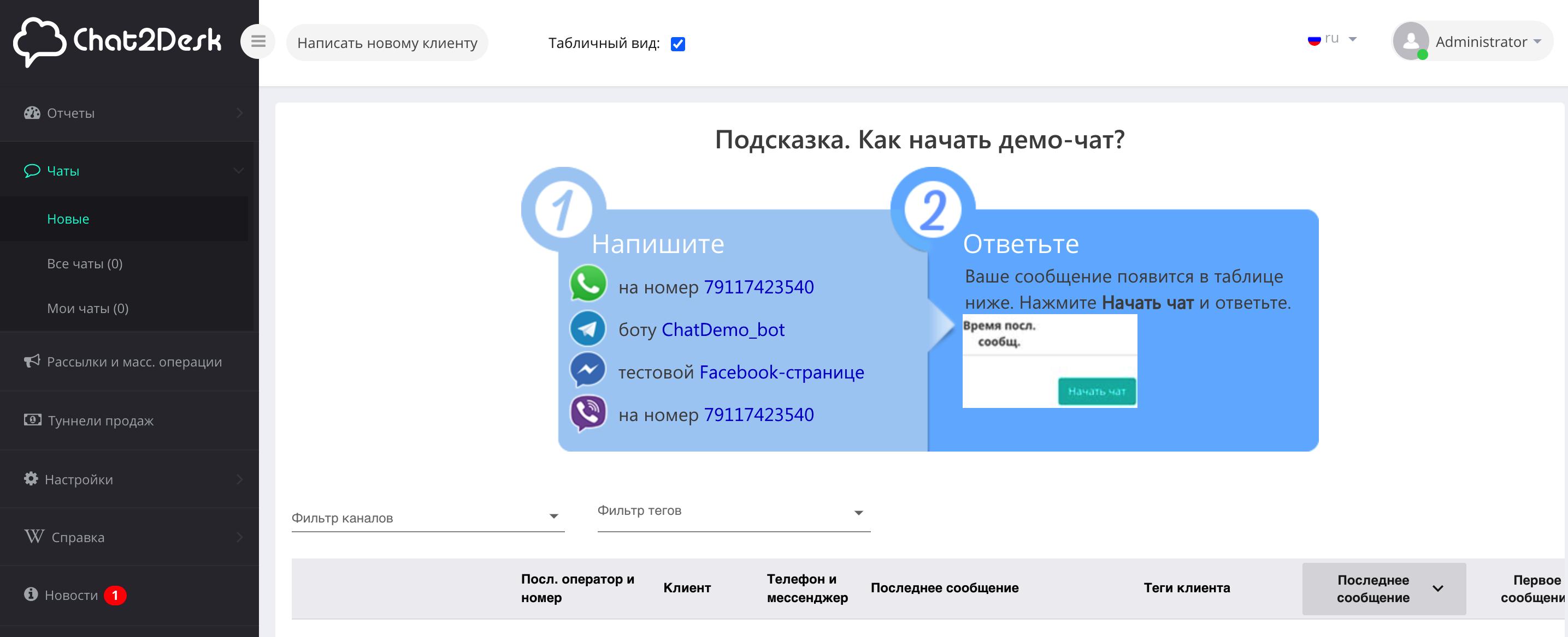 мессенджер-маркетинг в Chat2desk