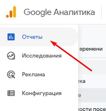 Раздел «Отчеты» вGoogle Analytics